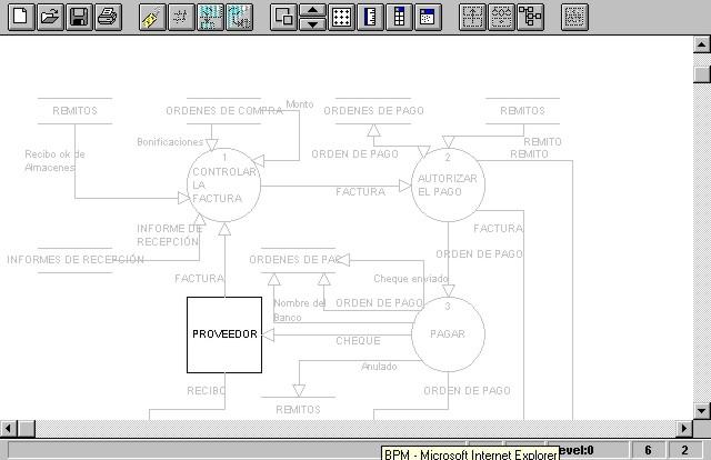 Sistemas y proc admnistrativos diagrama de flujo de datos vista parcial nivel 1 del procedimiento de pagos ccuart Gallery
